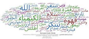 arab words