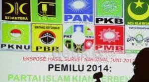 partai+politik+berbasis+islam+Indonesia