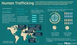 Human-trafficking1-600x351