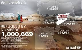 syria ref