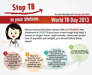 tb_world_tb_day_en_poster