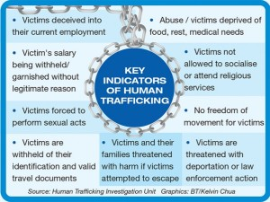 Human-Trafficking-indicators-infographic bt