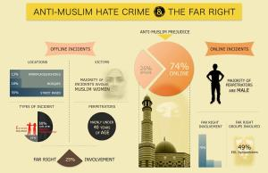 brun_islamophob_Infographic